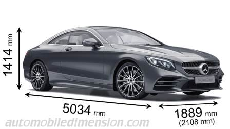 Mercedes-Benz Classe S Coupé dimensioni