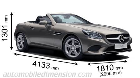 Mercedes-Benz SLC Maße