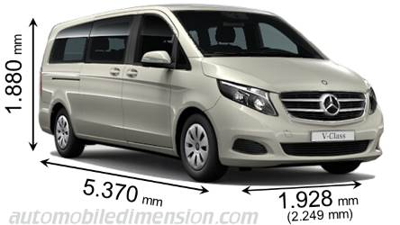 Mercedes-Benz Classe V Extralong dimensions