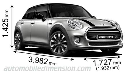 Dimension MINI 5-door 2015