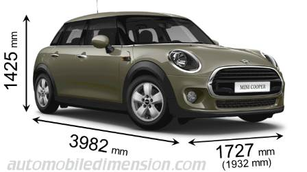 Dimension MINI 5-door 2018