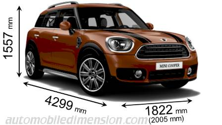 mini countryman 2017 dimensions boot space and interior. Black Bedroom Furniture Sets. Home Design Ideas