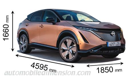 Nissan Ariya 2021 dimensions with length, width and height