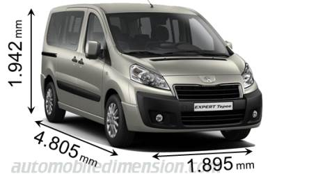 Peugeot Expert Tepee ct 2012 dimensions