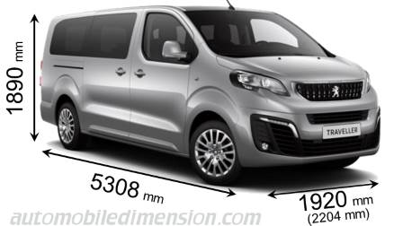 Peugeot Traveller Long cotes en mm