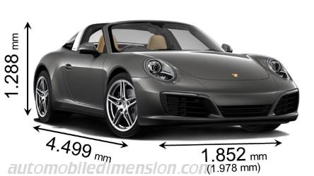 Dimensions Of Porsche Cars Showing Length Width And Height