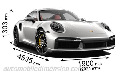 Porsche 911 Turbo 2020 dimensions with length, width and height