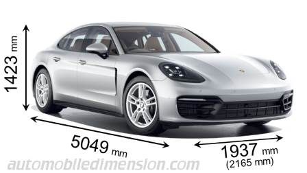 Porsche Panamera 2021 dimensions with length, width and height