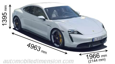 Porsche Taycan 2020 dimensions with length, width and height