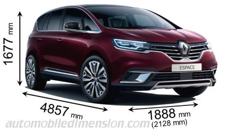 Renault Espace 2020 dimensions with length, width and height