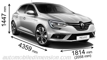 Dimension Renault Megane 2016