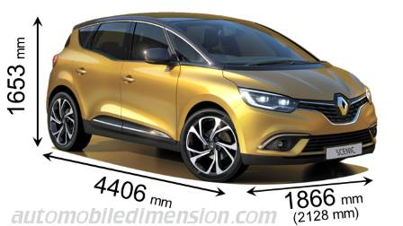 dimensions renault scenic 2016 coffre et int rieur. Black Bedroom Furniture Sets. Home Design Ideas