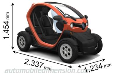 Smart Car Specifications Uk