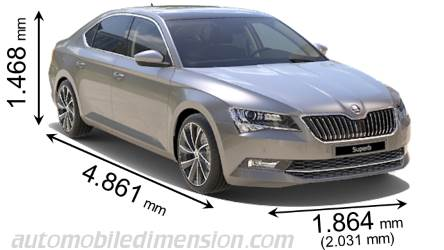 Škoda Superb dimensions