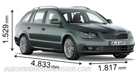 skoda superb combi dimensions coffre. Black Bedroom Furniture Sets. Home Design Ideas