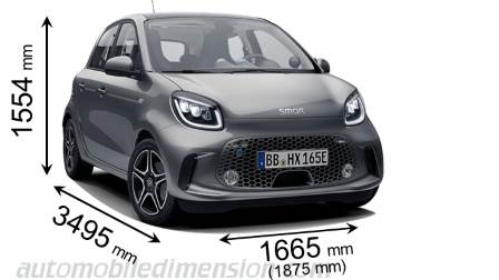 Smart EQ forfour 2020 dimensions with length, width and height