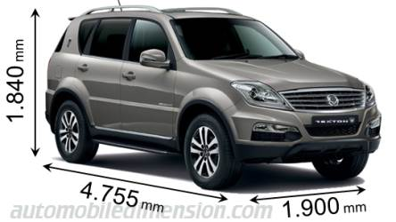 SsangYong Rexton W measures in mm