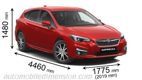 Subaru Impreza 2018 dimensions with length, width and height