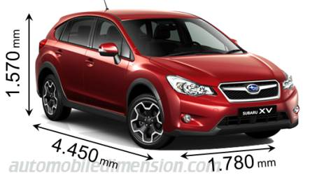 Difference Between Subaru Xv Models Auto Cars