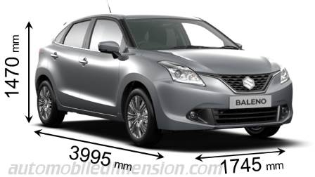 Suzuki Baleno 2016 dimensions with length, width and height