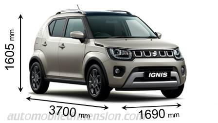 Suzuki Ignis 2020 dimensions with length, width and height