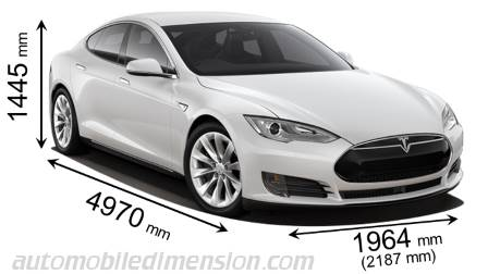 Tesla Model S Specs >> Dimensions Of Tesla Cars Showing Length Width And Height