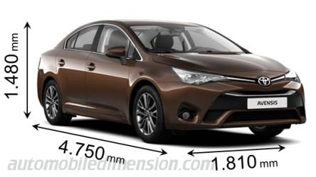 Toyota Avensis measures in mm