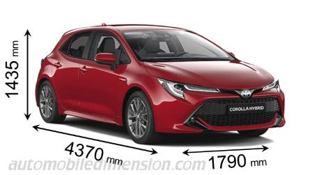 Toyota Corolla 2019 dimensions with length, width and height