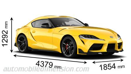 Toyota GR Supra 2020 dimensions with length, width and height