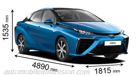 Toyota Mirai 2016 dimensions with length, width and height