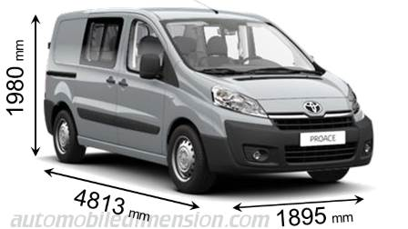 Dimension Toyota Proace ct 2013