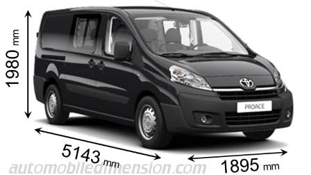 Toyota Proace lg 2013 dimensions