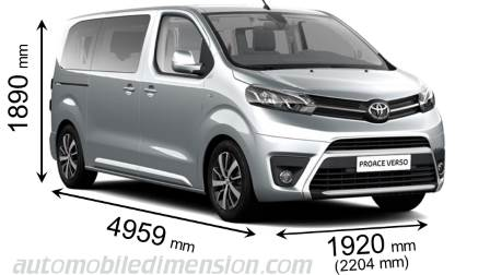 Toyota Proace Verso Medium dimensies en mm