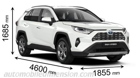 Dimension Toyota RAV4 2019