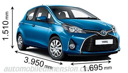 Dimension Toyota Yaris 2014