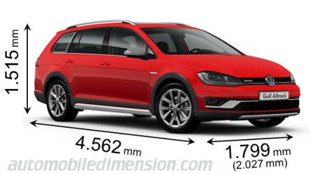 dimensions volkswagen golf alltrack 2015 coffre et int rieur. Black Bedroom Furniture Sets. Home Design Ideas