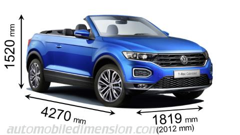 Volkswagen T-Roc Cabriolet 2020 dimensions with length, width and height