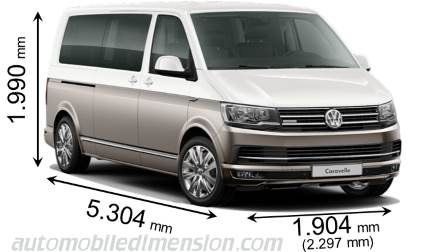 Volkswagen T6 Caravelle Long dimensions