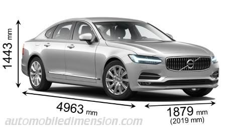 Volvo S90 2016 dimensions with length, width and height