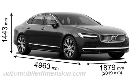 Volvo S90 2020 dimensions with length, width and height