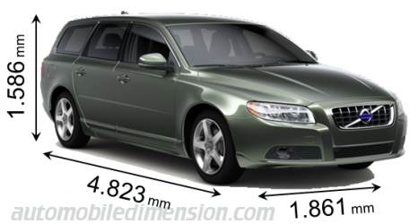Dimension Volvo V70 2011